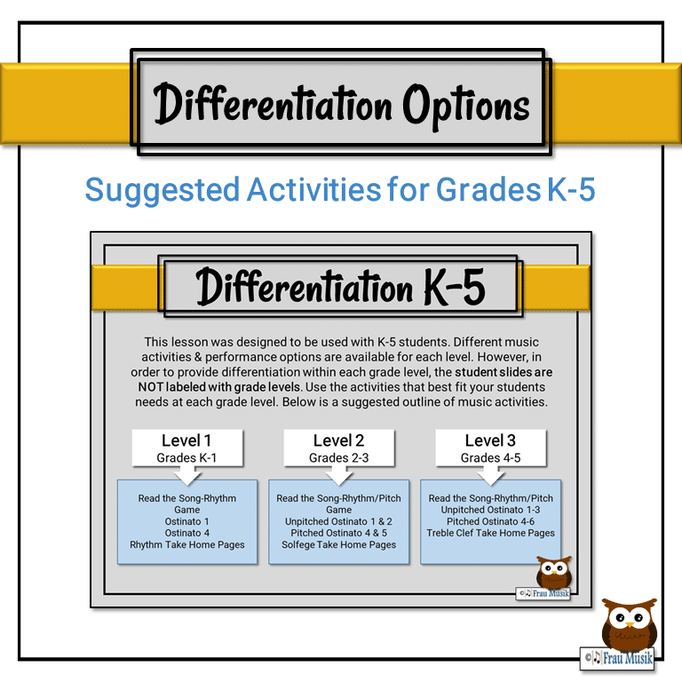 Suggested Activities for 3 Differentiated Levels