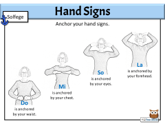 Solfege Hand Signs - Do Mi So La