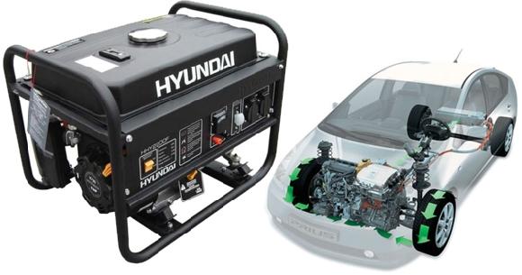 Generador de electricidad Hyundai