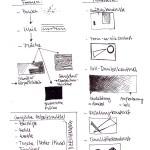 Uberblick Grafische Gestaltungsmittel Eksperi Ment