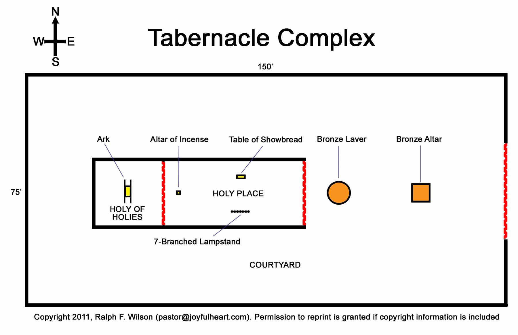 Tabernacle Complex Diagram X X300