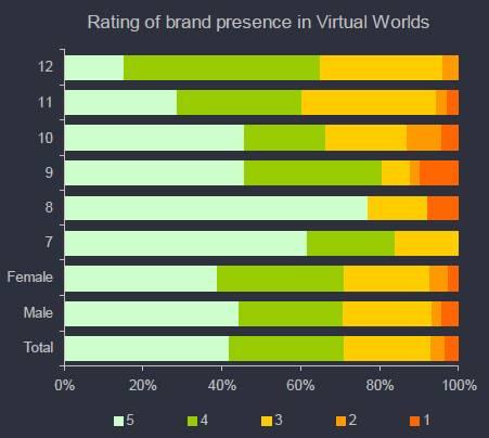 brand_tween_virtualworlds