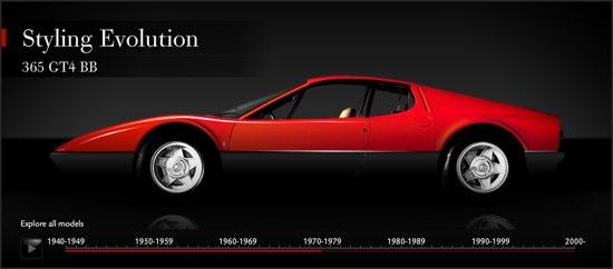 Ferrari_Past