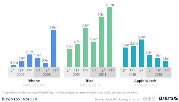 iPhone-iPad-iWatch.jpg