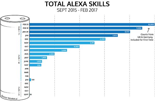 Alexa-skills.png