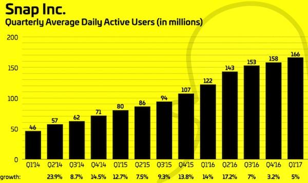 snapchat-users