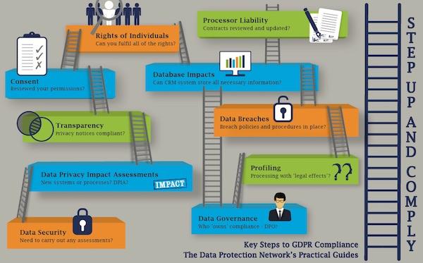 GDPR-Compliance.jpg