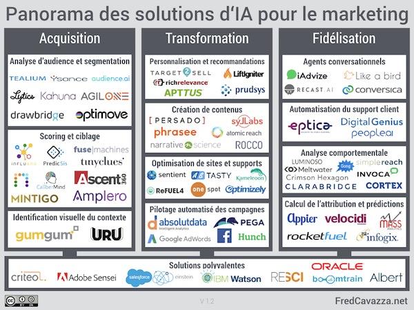 IA-marketing.jpg