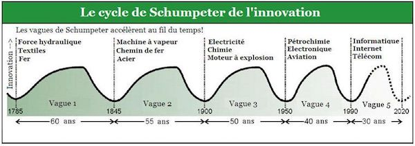 cycles-economiques.jpg