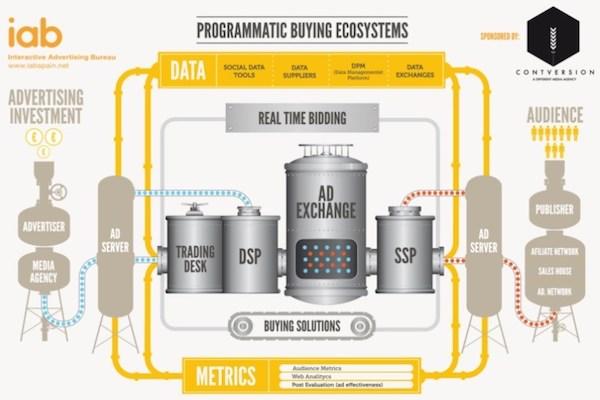 programmatic-buying.jpg