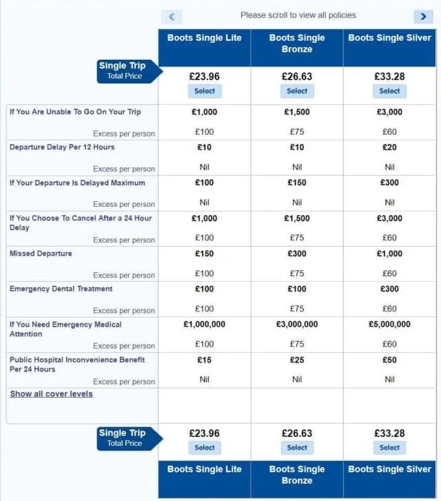 Europe exc Spain travel insurance