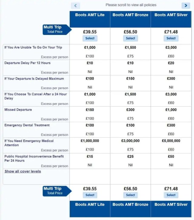 Multi Trip Europe Travel Insurance