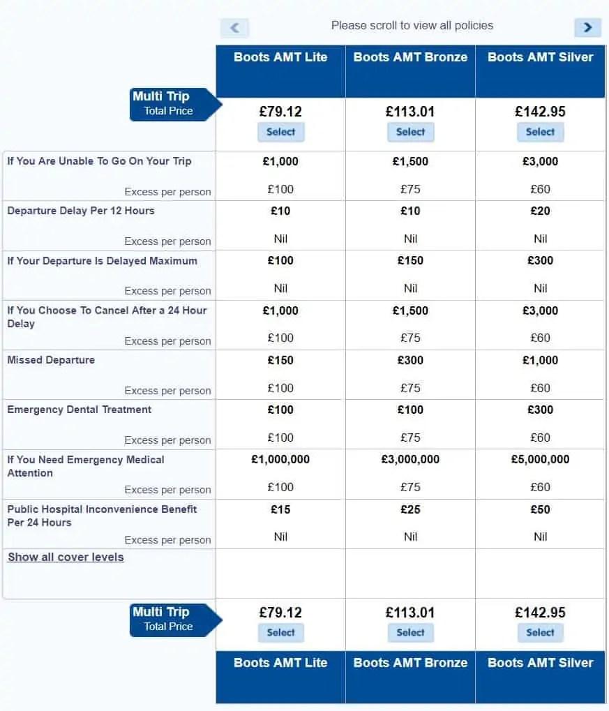Multi Trip Worldwide Travel Insurance