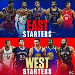 The 2017 NBA All-Star Starters