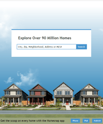 Frederick homes for sale
