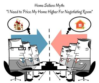 Sellers Myth: I Need to Price My Home Higher For Negotiating Room