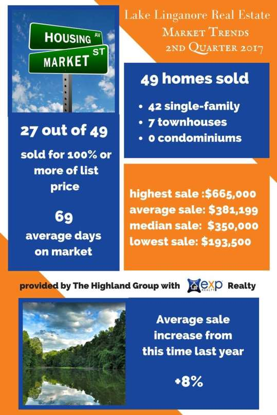 lake linganore real estate