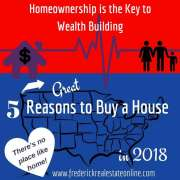 Home Ownership is A Key to Wealth Building