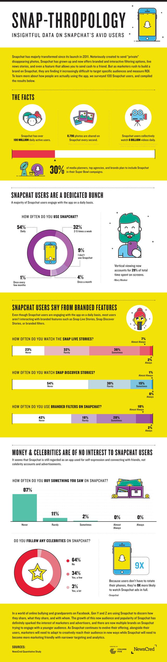 Snapchat_data-usage