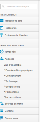 Interface de Google Analytcs