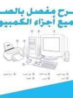تعليم الحاسوب للمبتدئين pdf