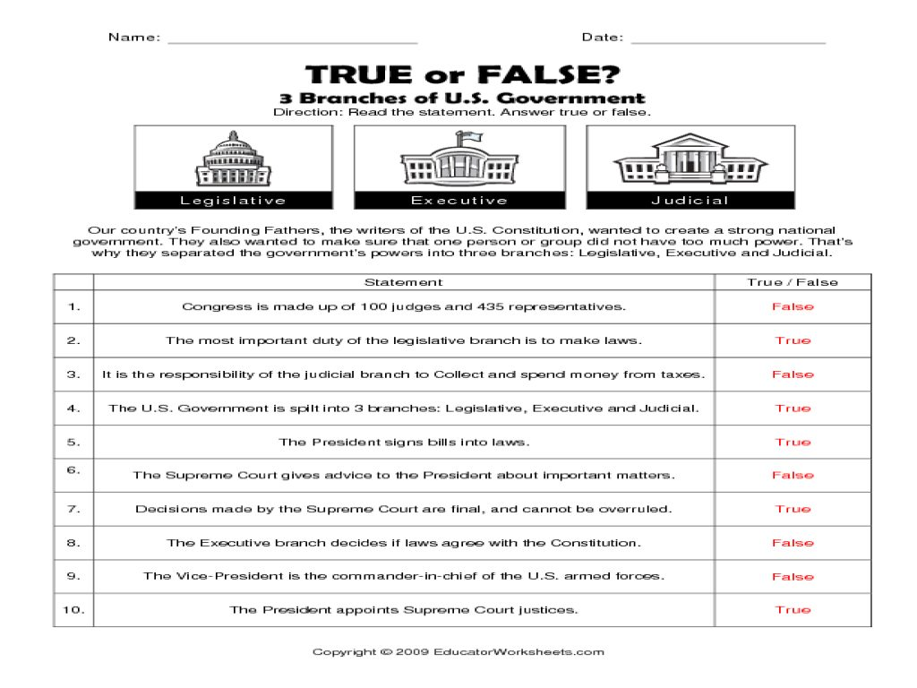 Constitution Worksheets Free 3 Branches Government