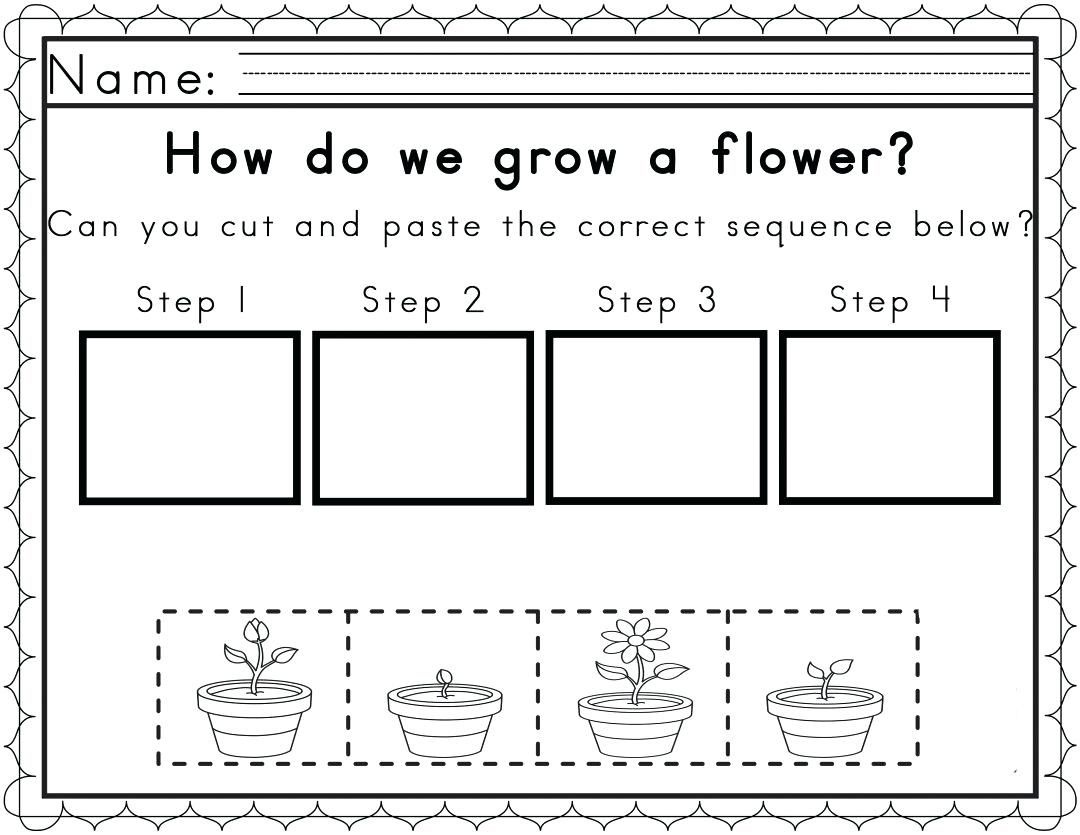 3 Step Sequencing Cards Free Printables For Preschoolers
