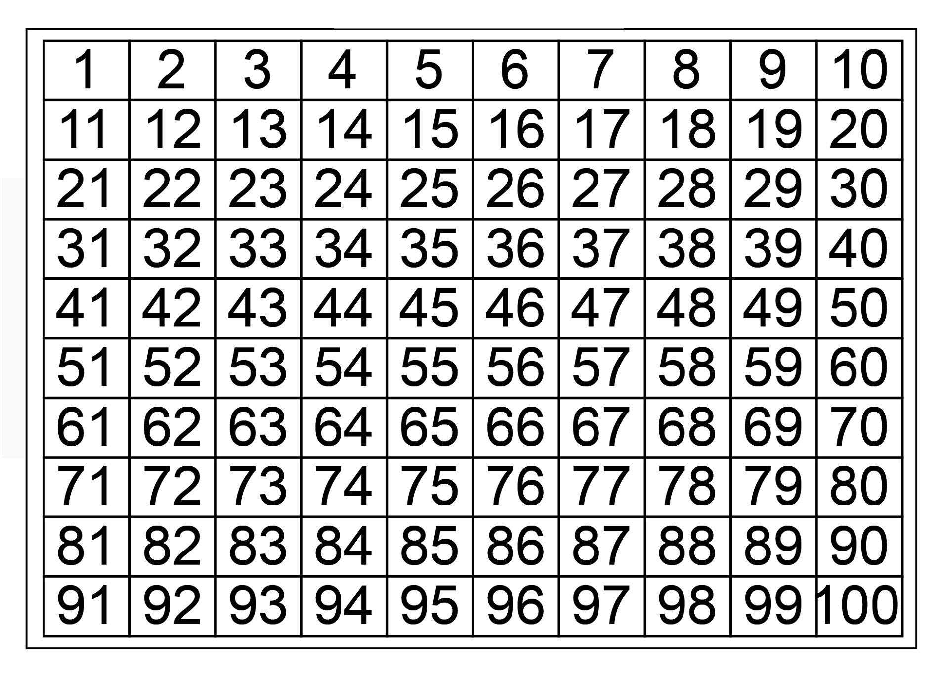 Free Printable Number Chart 1 100