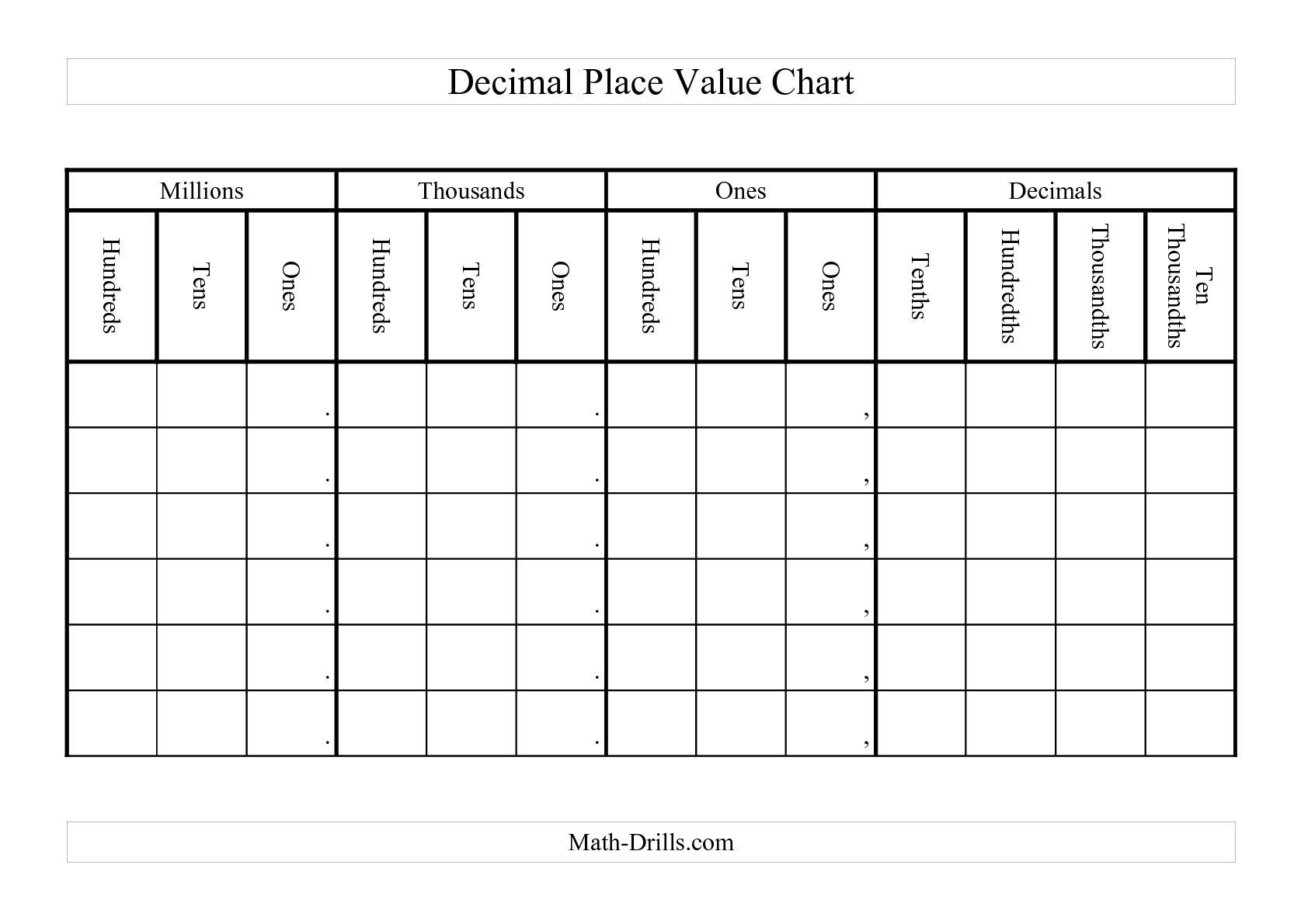 Printable Place Value Chart Math Muscleappub