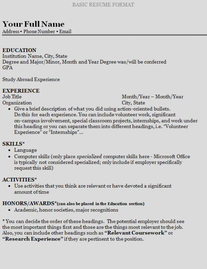 Essay Type Resume