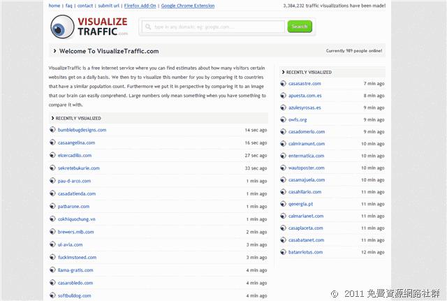 VisualizeTraffic 有趣的網站流量查詢服務