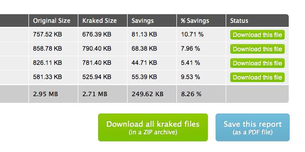 Kraken.io 網頁最佳化服務,集合圖片壓縮等工具