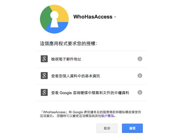 WhoHasAccess