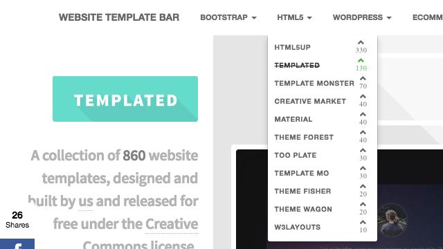 Website Template Bar