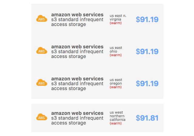 CostStorage.com