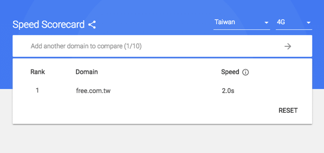 Compare your mobile site speed