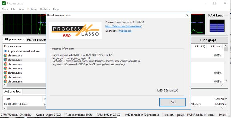 Bitsum Process Lasso Pro 9.1.0.68 Crack