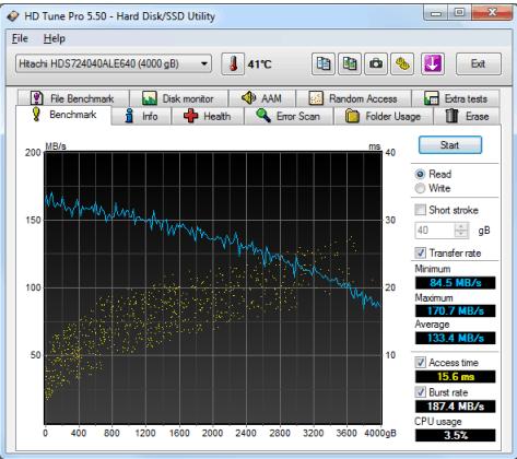 HD Tune Pro 5.75 Crack