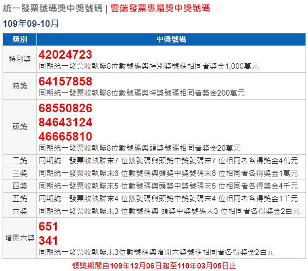 統一發票9月10月中獎號碼 含無實體電子發票