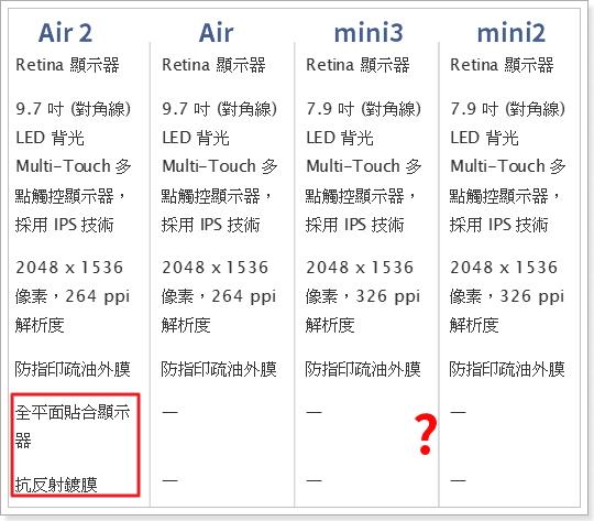 ipad_air2_mini3_2