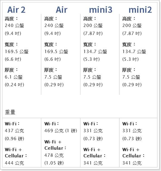 ipad_air2_mini3_4