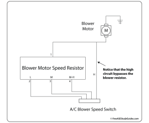AC Blower Motor Resister Function and Symptoms