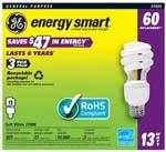 GE Energy Smart