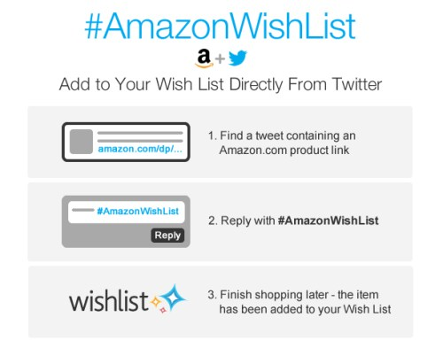 How To Add To Your Amazon Wish List Directly From Twitter