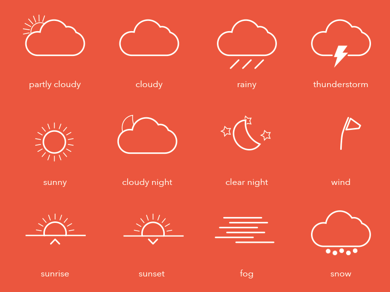 12 Useful Icon Pack for Weather App