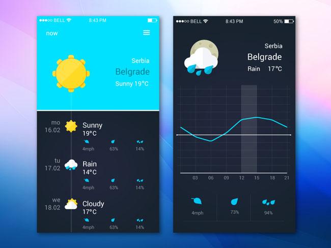 Free Weather Mobile App Ui PSD