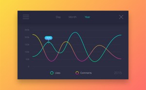 Statistics Dashboard UI (Sketch)