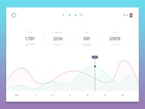 Analytics Graph and Chart PSD