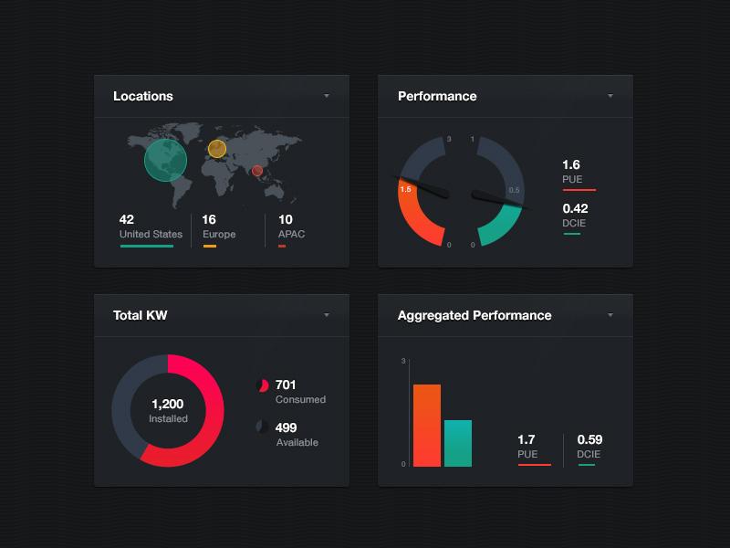 Analytics Charts UI PSD