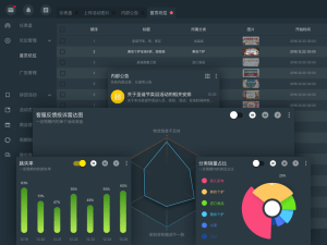Meigo Backend Admin Template Sketch